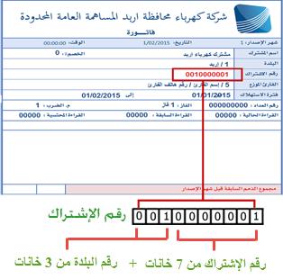 شركة كهرباء محافظة إربد الأردن